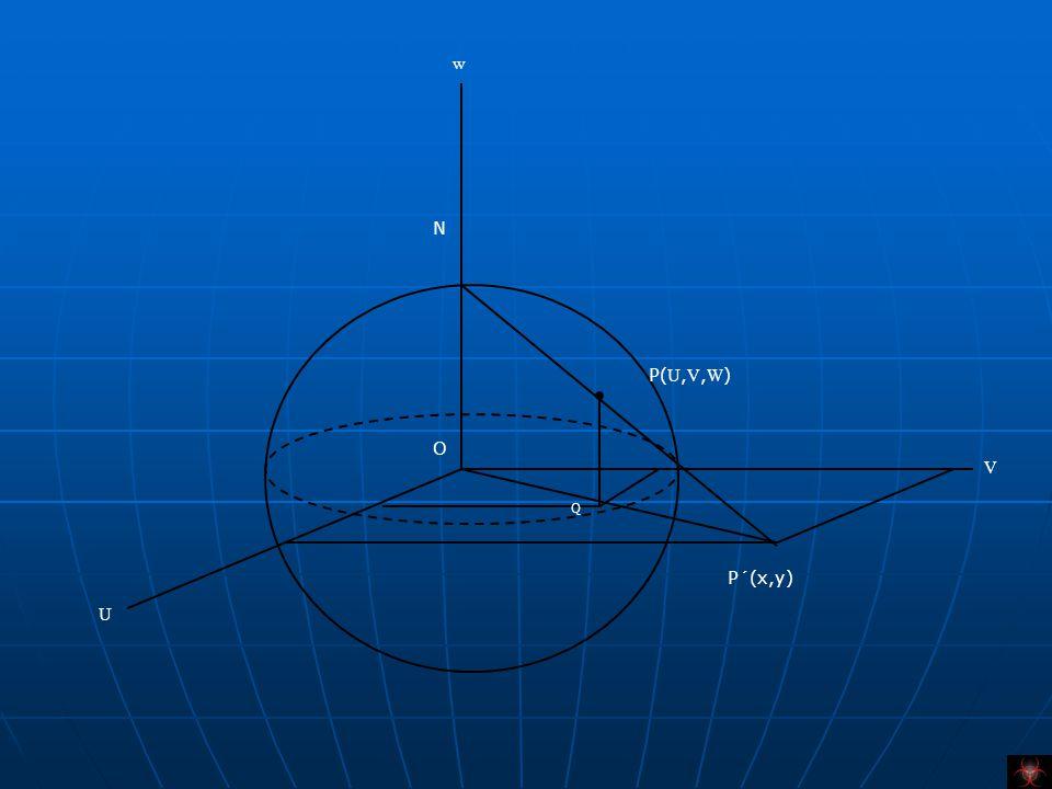 O Q N P´(x,y) P(U,V,W) U V w