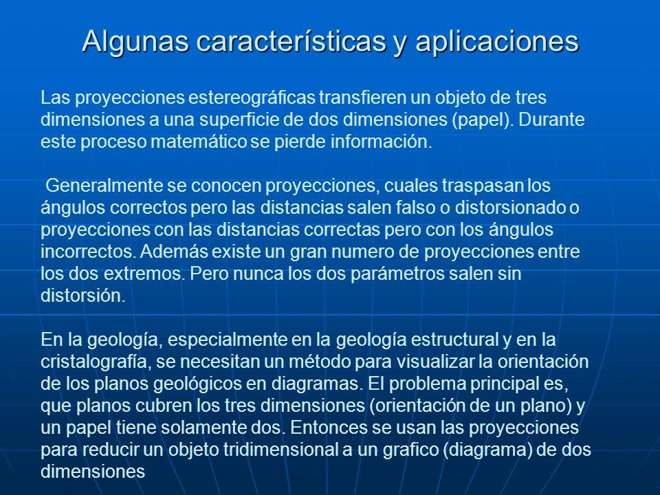 Algunas características y aplicaciones