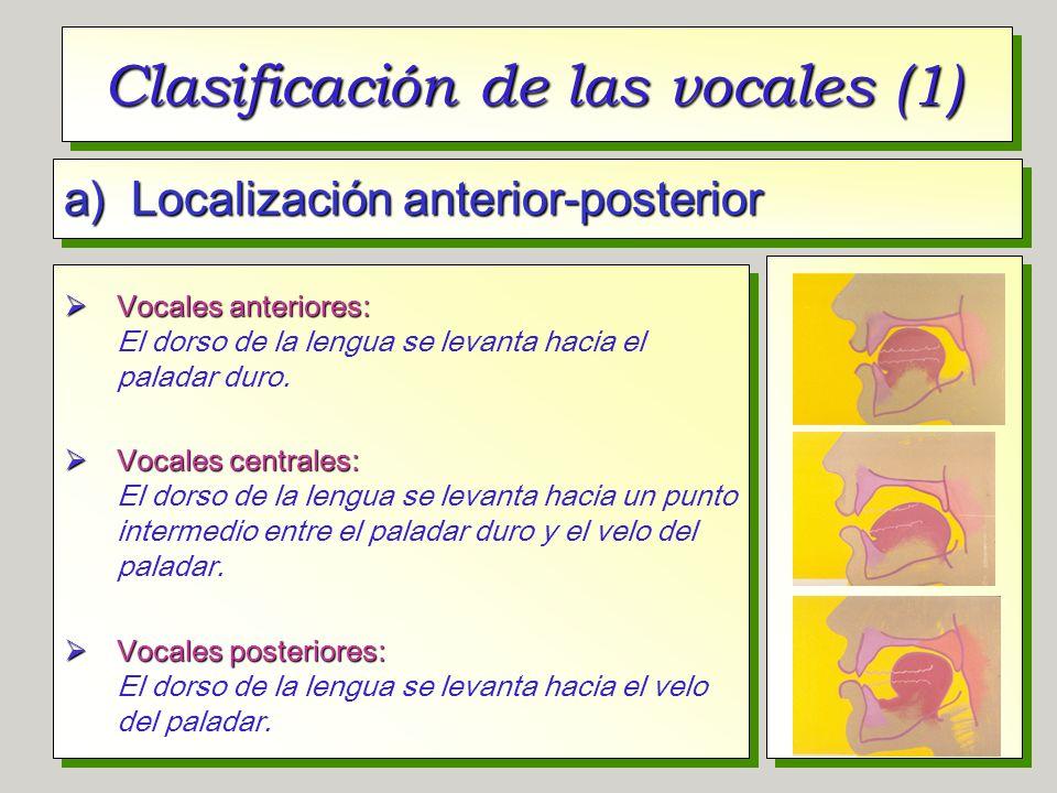 Clasificación de las vocales (1)