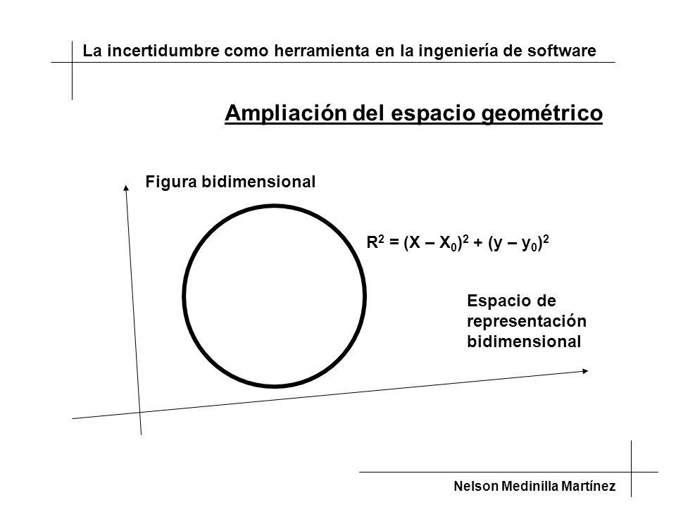 Ampliación del espacio geométrico