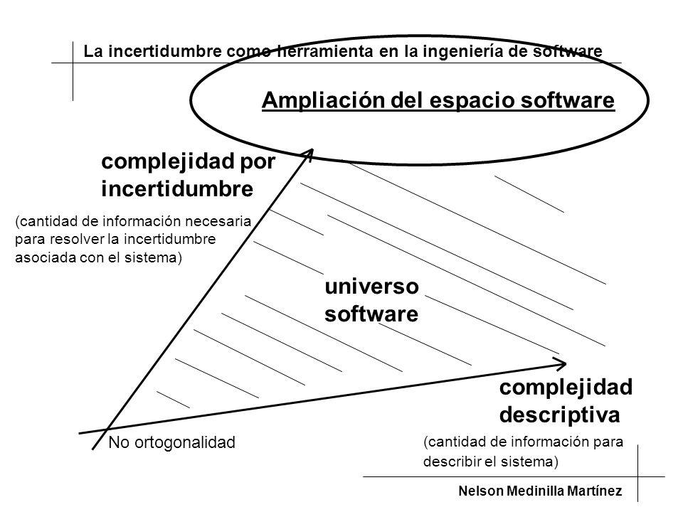 Ampliación del espacio software