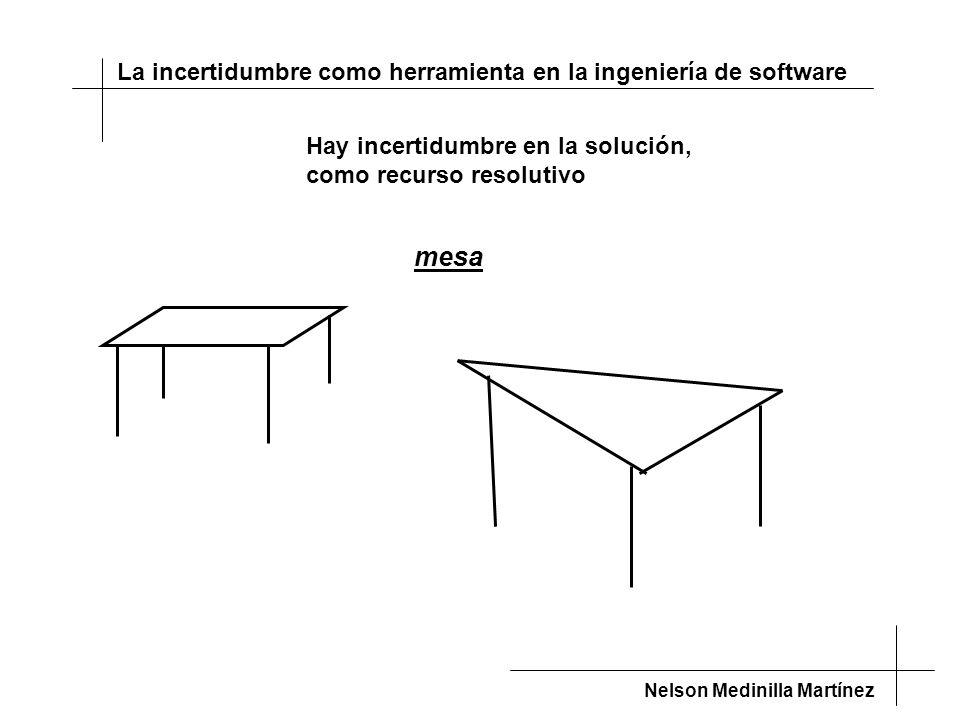 mesa La incertidumbre como herramienta en la ingeniería de software