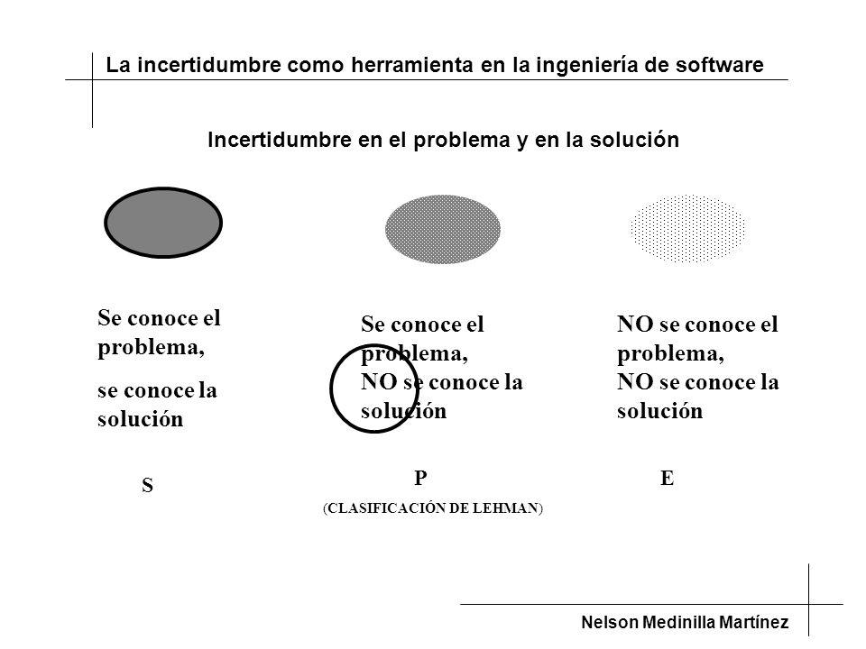 NO se conoce la solución NO se conoce el problema,