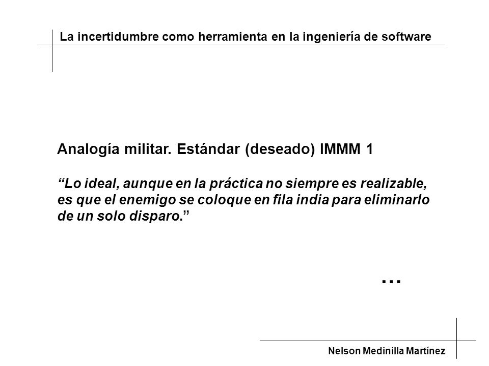 … Analogía militar. Estándar (deseado) IMMM 1