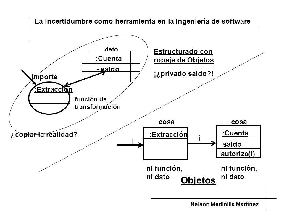 Objetos La incertidumbre como herramienta en la ingeniería de software