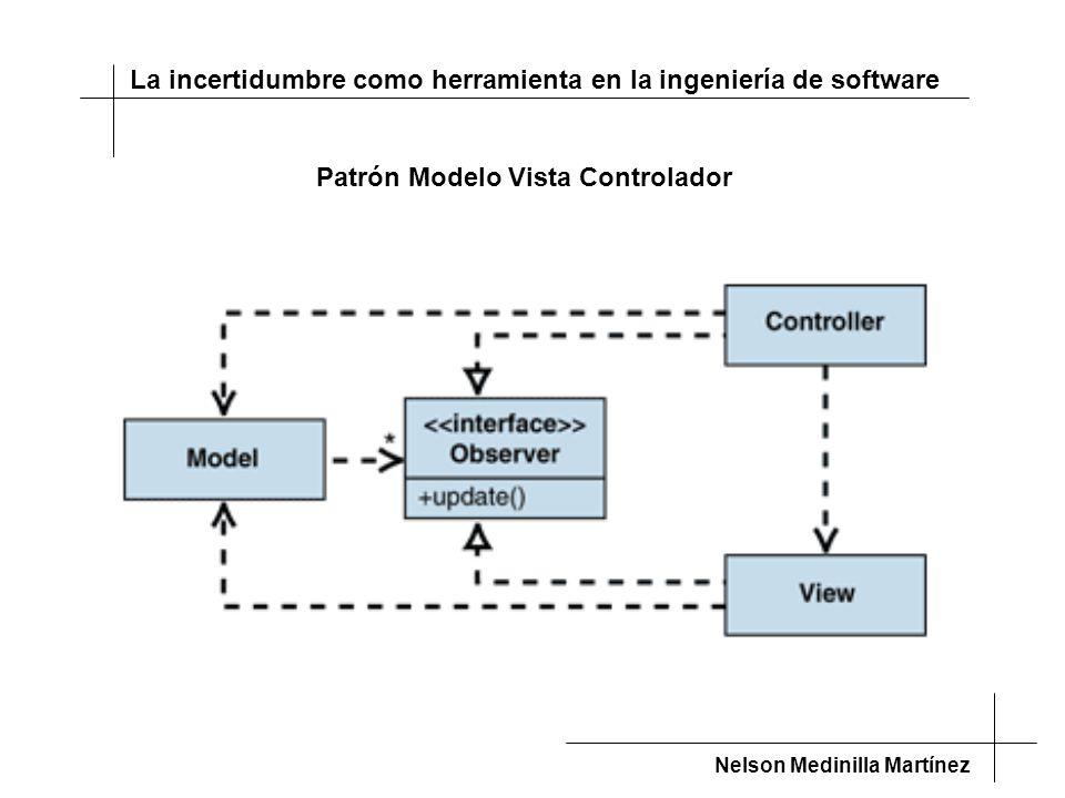 La incertidumbre como herramienta en la ingeniería de software