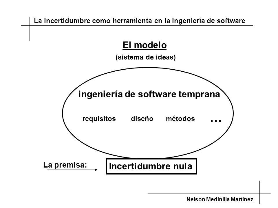 … El modelo ingeniería de software temprana Incertidumbre nula