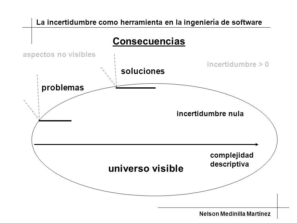 Consecuencias universo visible soluciones problemas