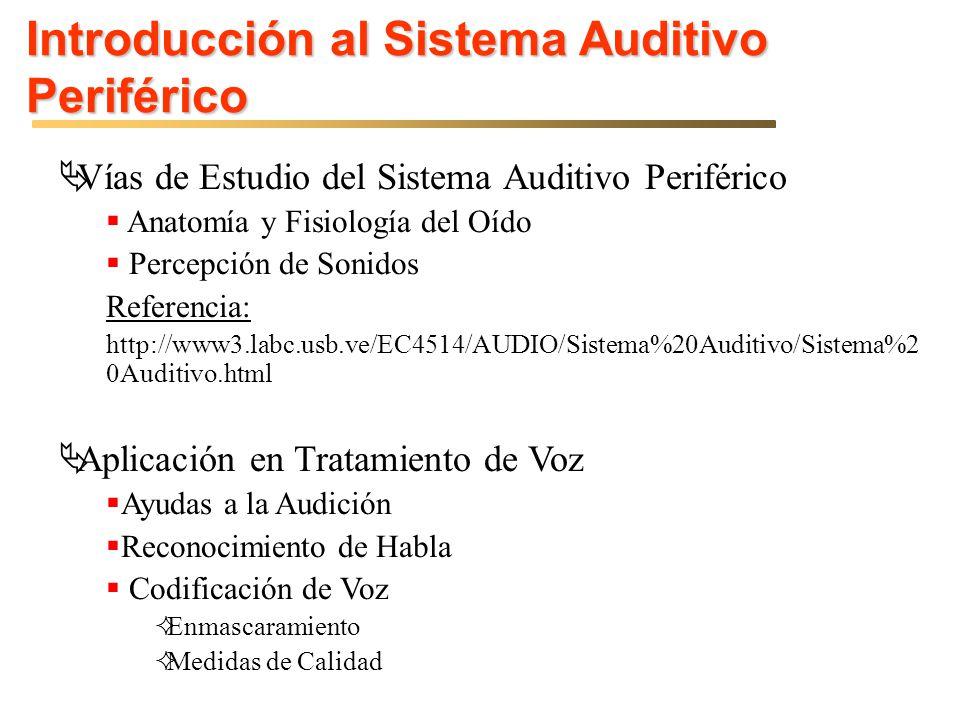 Introducción al Sistema Auditivo Periférico