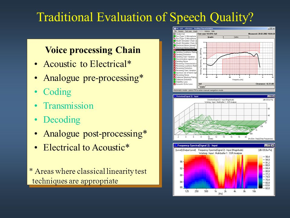 Traditional Evaluation of Speech Quality