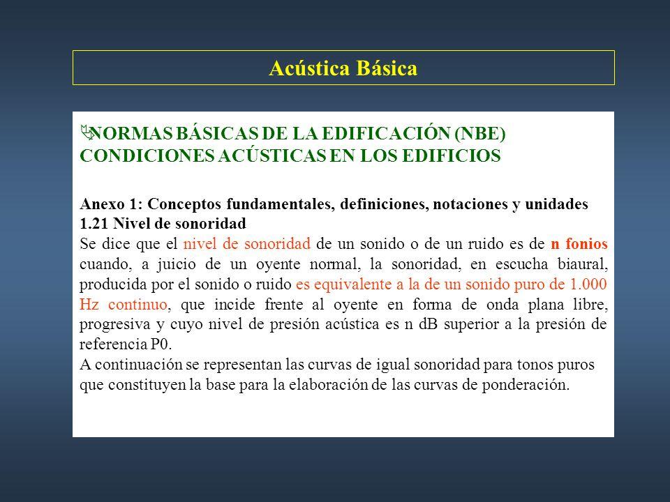 Acústica Básica NORMAS BÁSICAS DE LA EDIFICACIÓN (NBE) CONDICIONES ACÚSTICAS EN LOS EDIFICIOS.