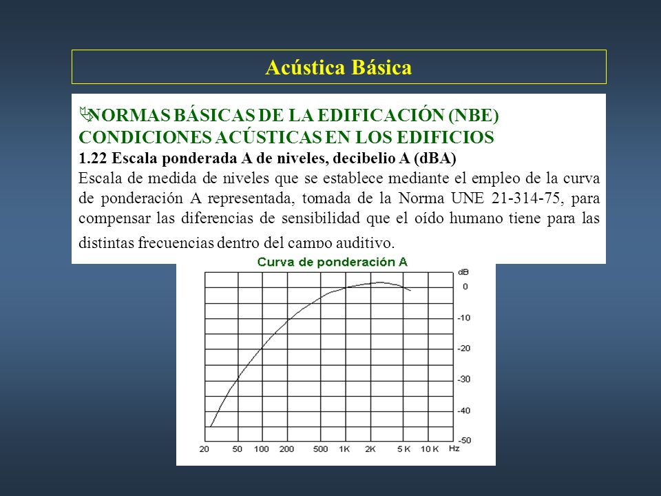 Acústica Básica NORMAS BÁSICAS DE LA EDIFICACIÓN (NBE) CONDICIONES ACÚSTICAS EN LOS EDIFICIOS. 1.22 Escala ponderada A de niveles, decibelio A (dBA)