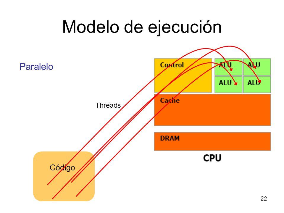 Modelo de ejecución Paralelo Threads Código