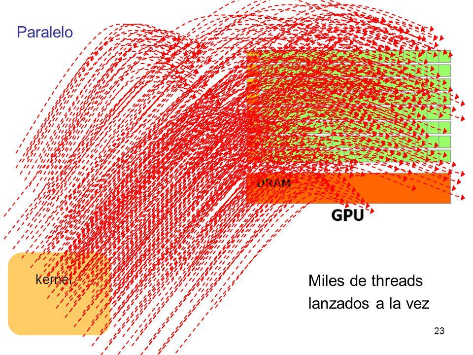 Paralelo kernel Miles de threads lanzados a la vez