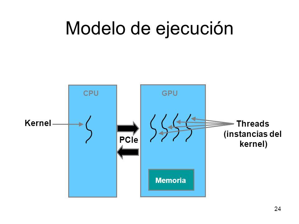 Modelo de ejecución Kernel Threads (instancias del kernel) PCIe CPU