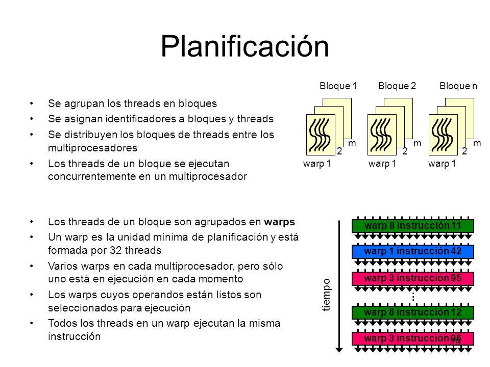 Planificación Se agrupan los threads en bloques