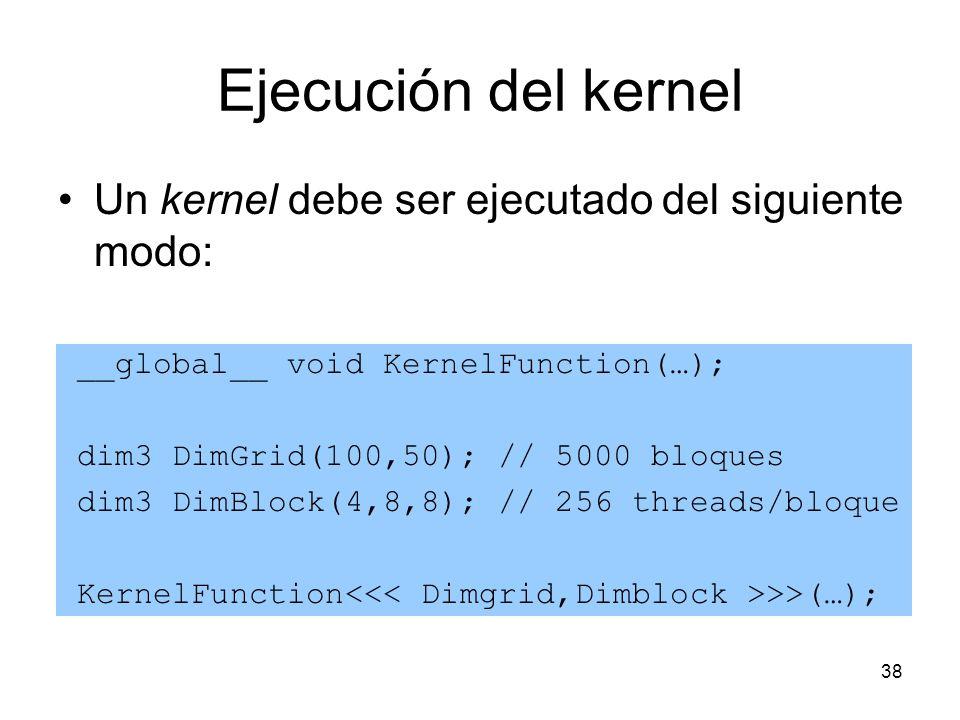 Ejecución del kernel Un kernel debe ser ejecutado del siguiente modo: