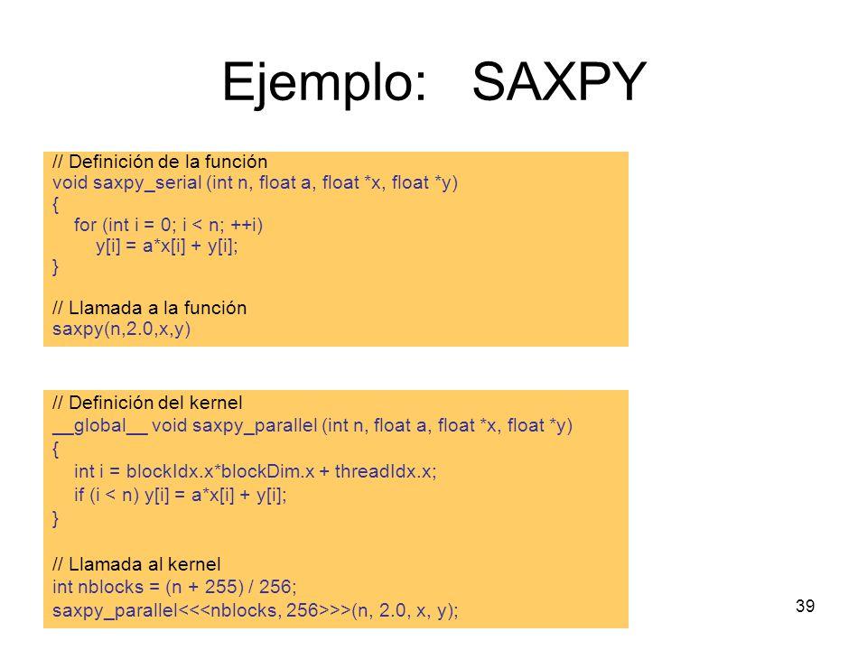 Ejemplo: SAXPY // Definición de la función