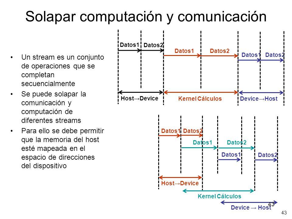 Solapar computación y comunicación