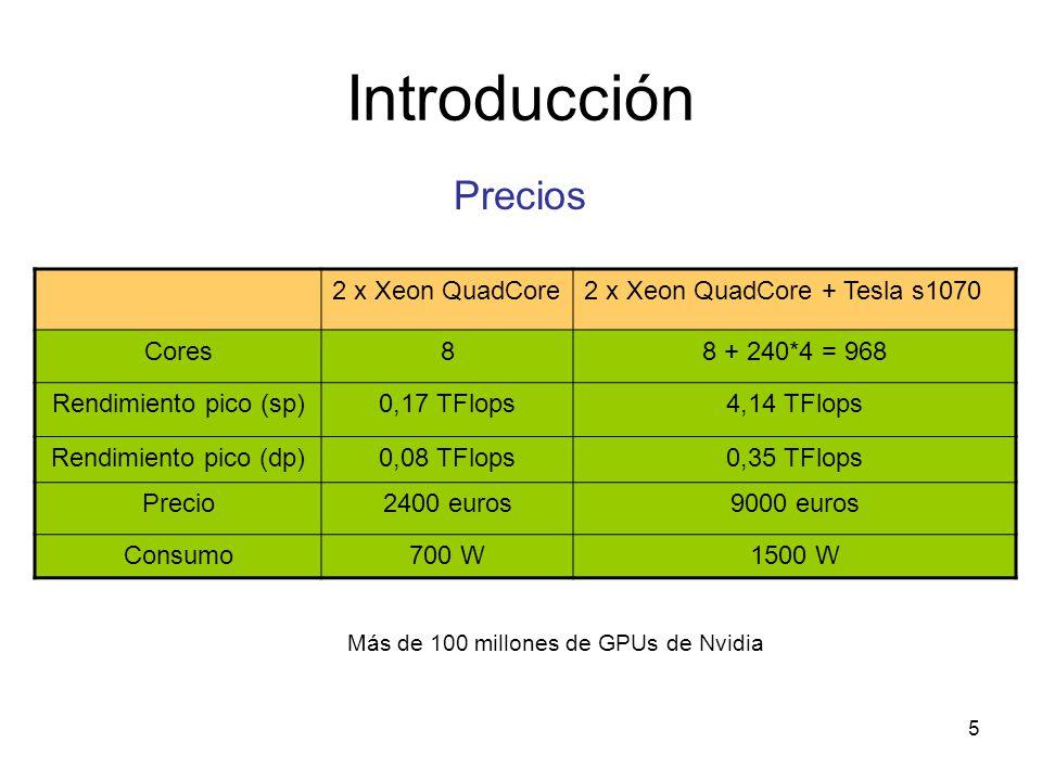 Introducción Precios 2 x Xeon QuadCore 2 x Xeon QuadCore + Tesla s1070