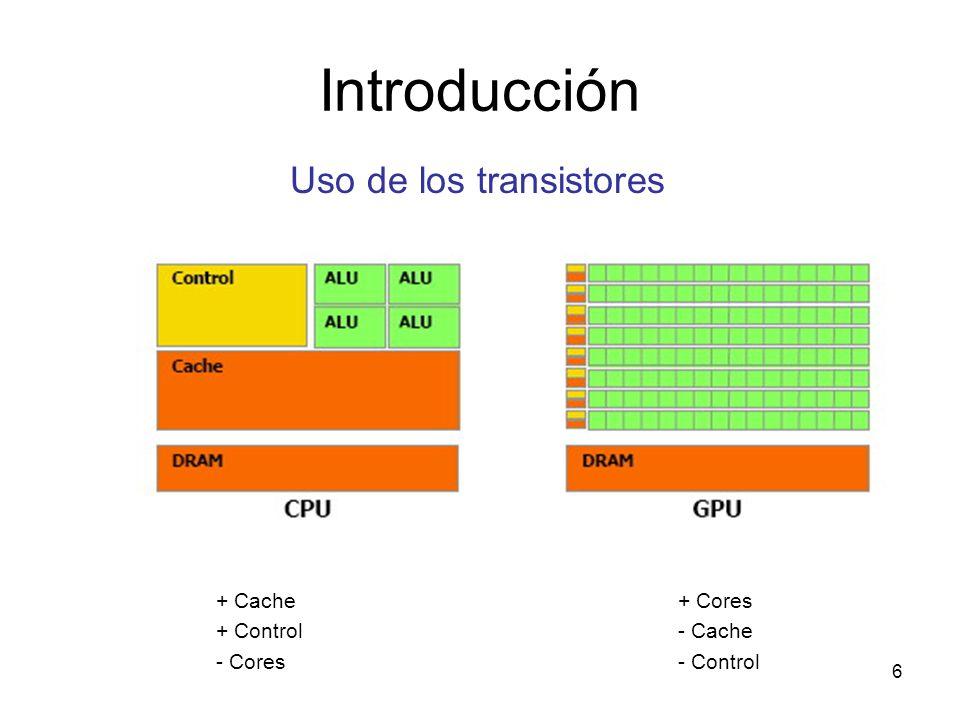 Introducción Uso de los transistores + Cache + Cores + Control - Cache