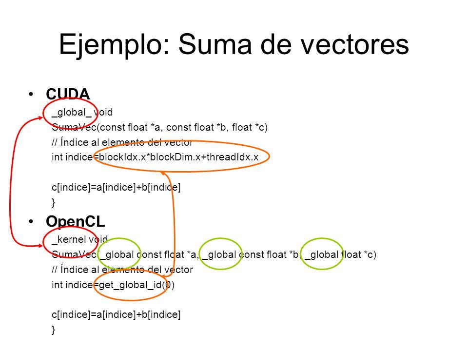 Ejemplo: Suma de vectores