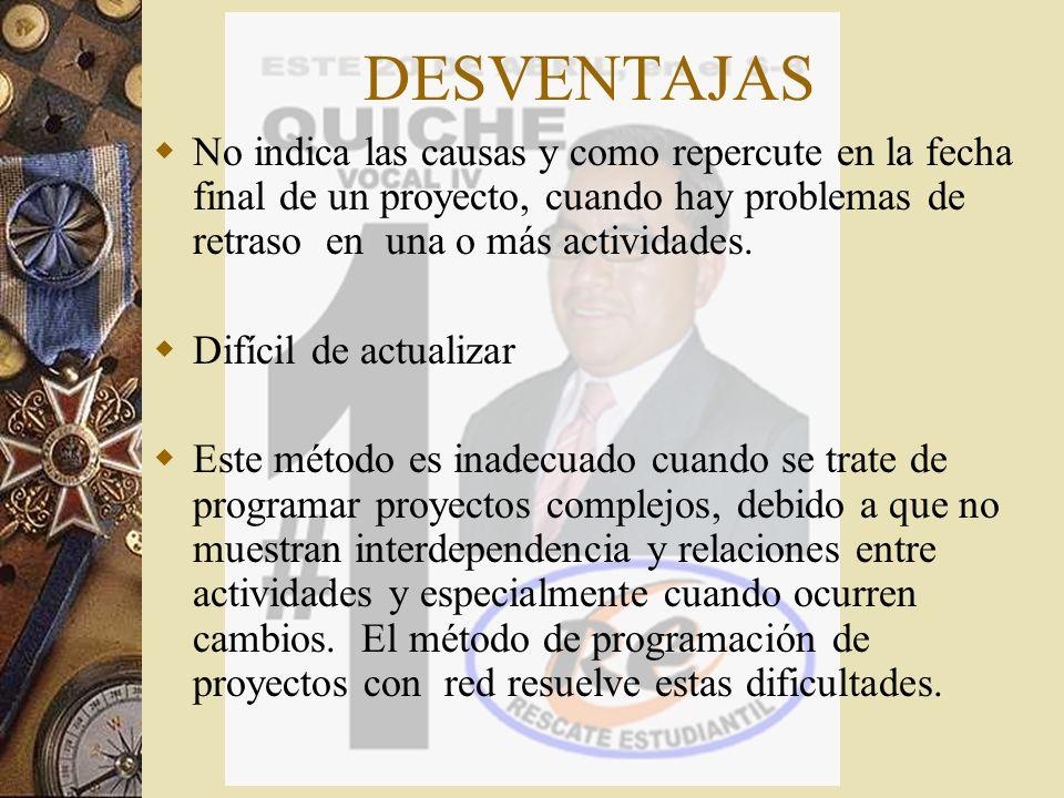 DESVENTAJAS No indica las causas y como repercute en la fecha final de un proyecto, cuando hay problemas de retraso en una o más actividades.