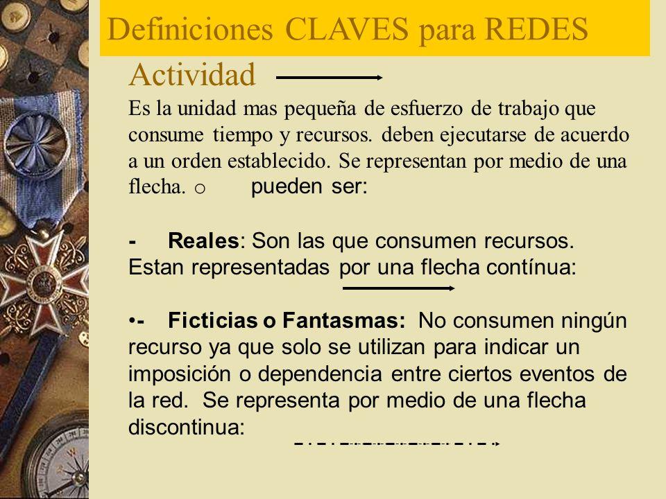 Definiciones CLAVES para REDES Actividad