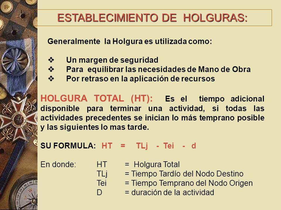 ESTABLECIMIENTO DE HOLGURAS: