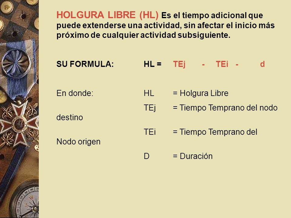 HOLGURA LIBRE (HL) Es el tiempo adicional que puede extenderse una actividad, sin afectar el inicio más próximo de cualquier actividad subsiguiente.