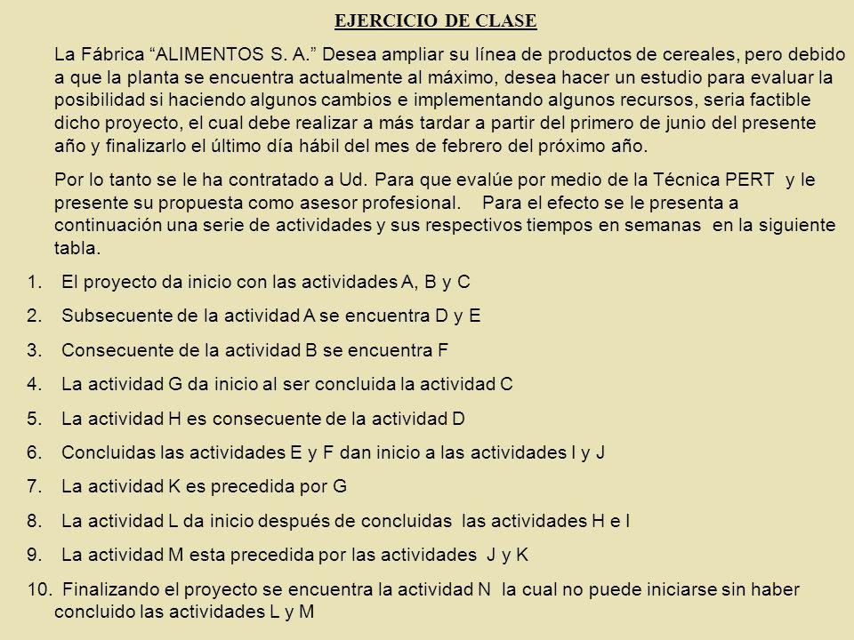 EJERCICIO DE CLASE