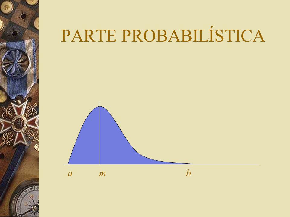 PARTE PROBABILÍSTICA a m b