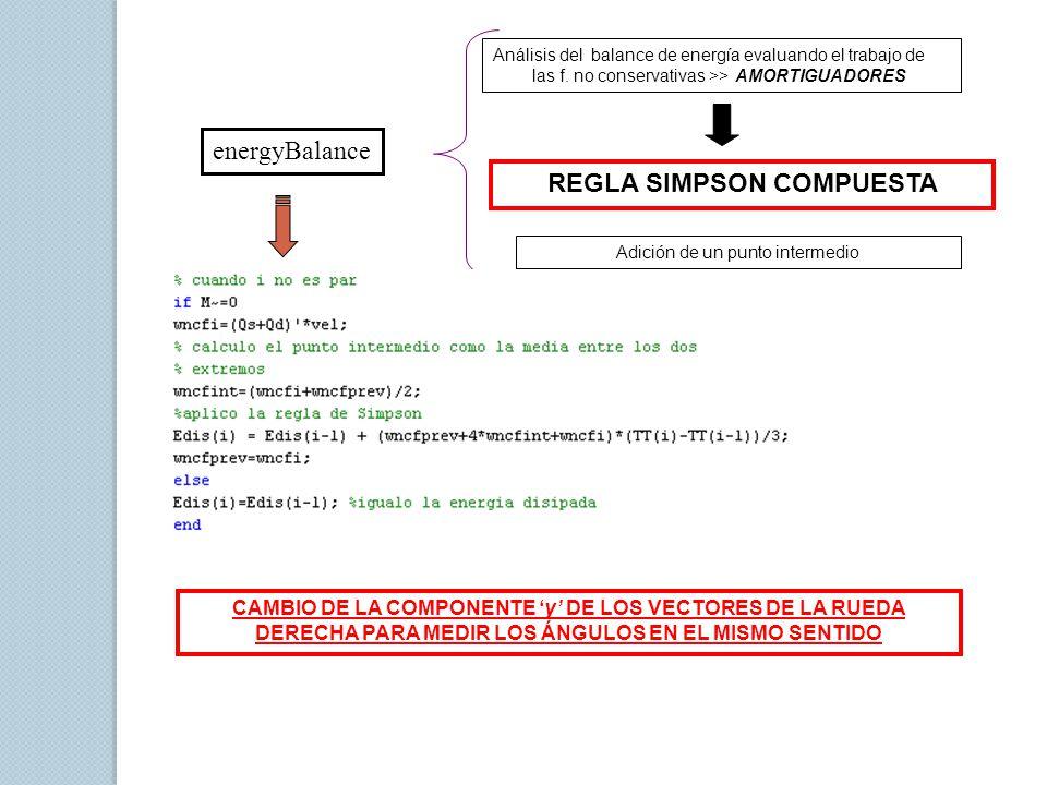 REGLA SIMPSON COMPUESTA
