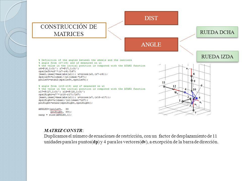 CONSTRUCCIÓN DE MATRICES