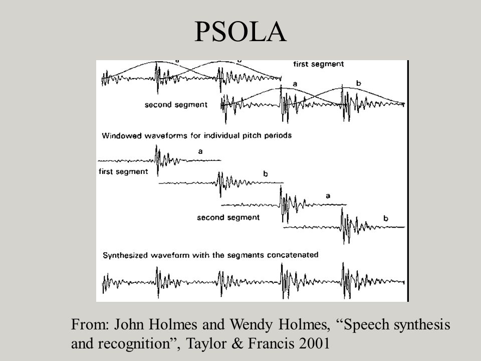 PSOLA From: John Holmes and Wendy Holmes, Speech synthesis and recognition , Taylor & Francis 2001