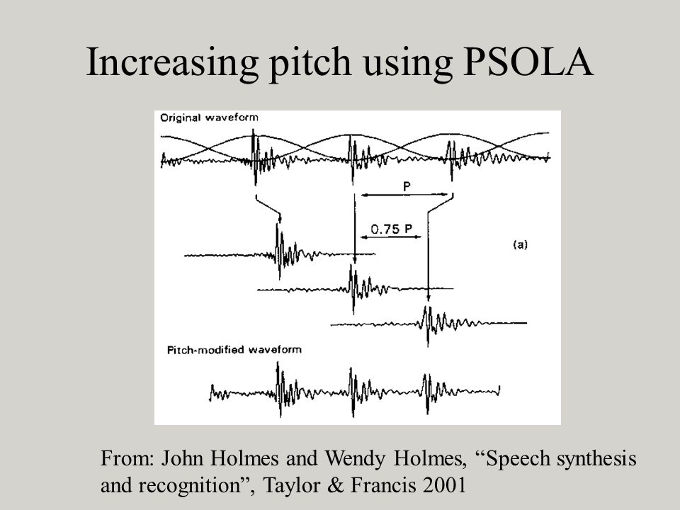 Increasing pitch using PSOLA