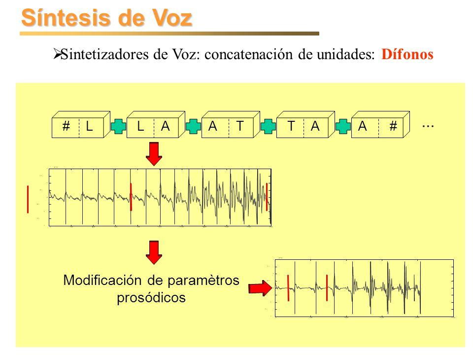 Modificación de paramètros