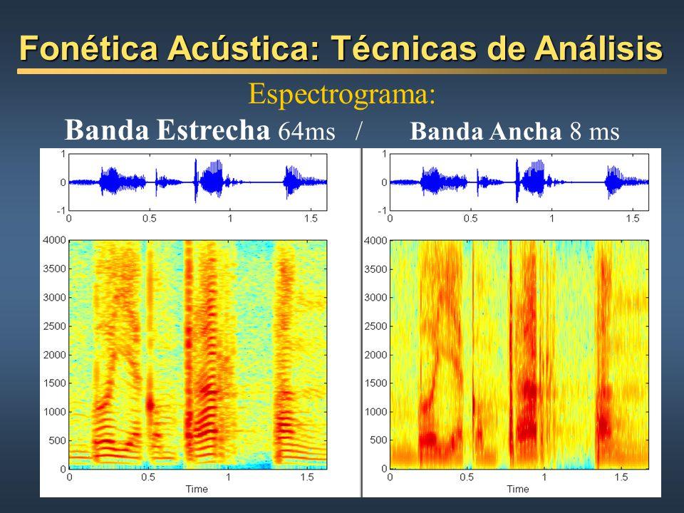 Banda Estrecha 64ms / Banda Ancha 8 ms
