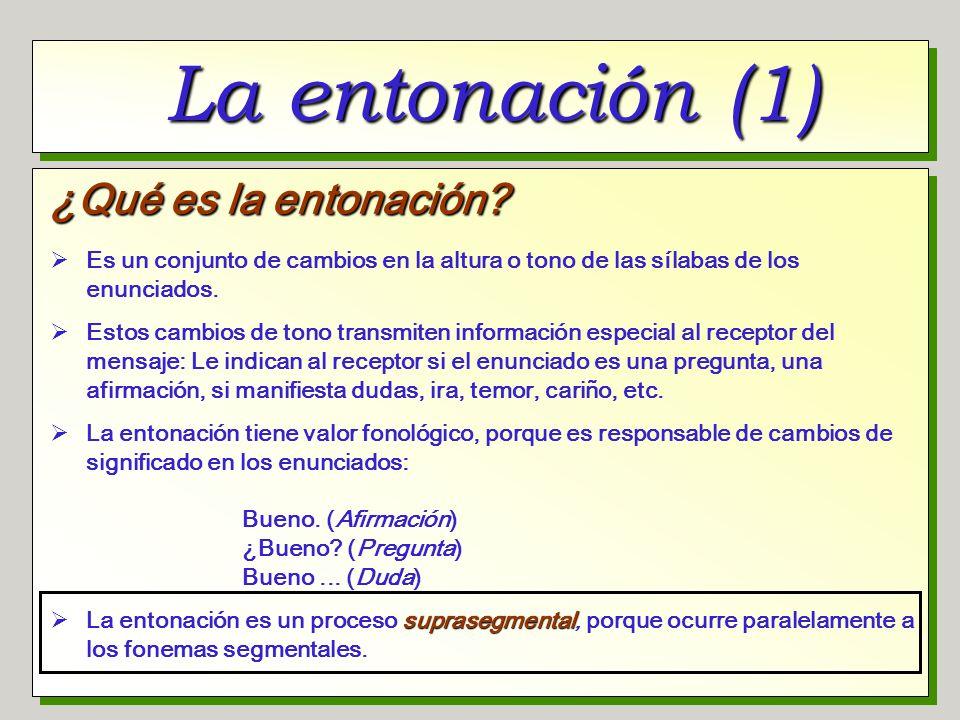 La entonación (1) ¿Qué es la entonación