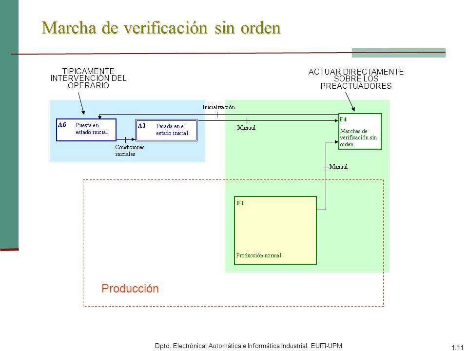 Marcha de verificación sin orden