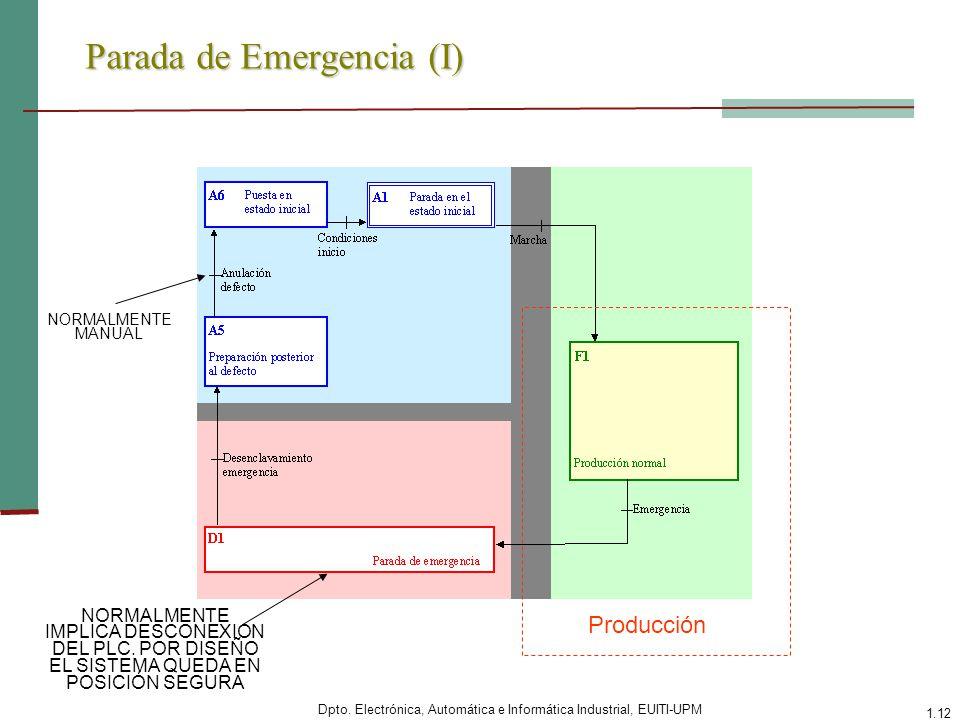 Parada de Emergencia (I)