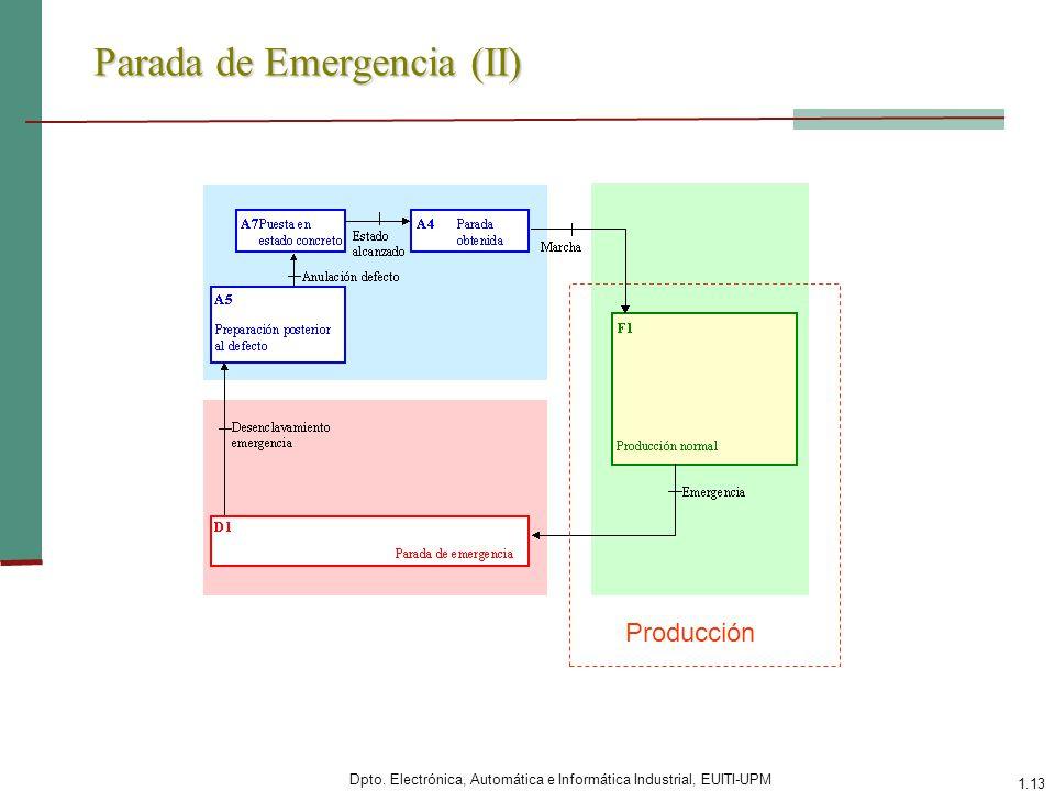 Parada de Emergencia (II)