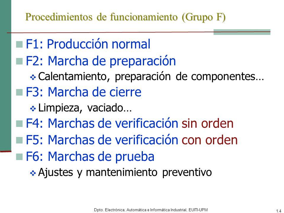 Procedimientos de funcionamiento (Grupo F)
