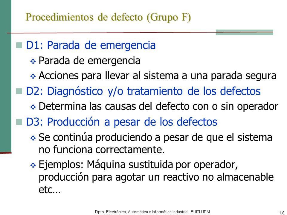 Procedimientos de defecto (Grupo F)