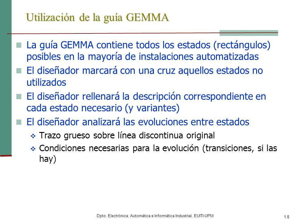 Utilización de la guía GEMMA