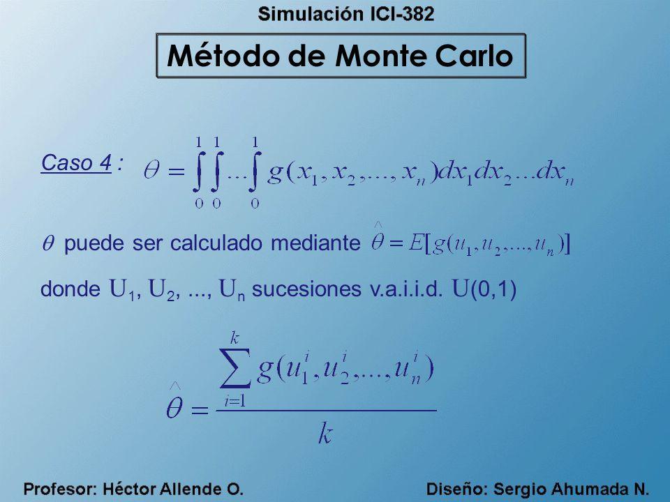 Método de Monte Carlo Caso 4 :  puede ser calculado mediante