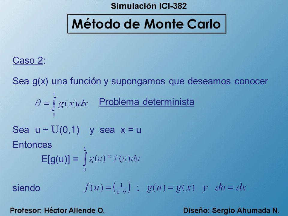Método de Monte Carlo Caso 2: