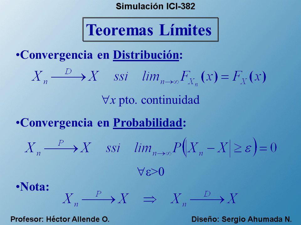 Teoremas Límites Convergencia en Distribución: x pto. continuidad