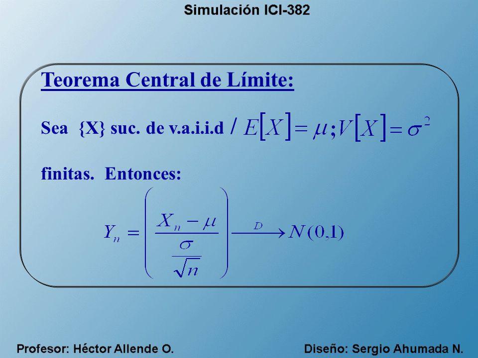 Teorema Central de Límite: