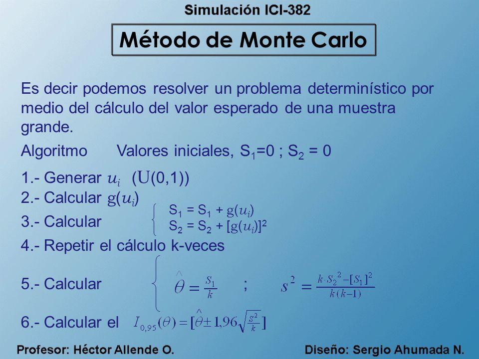 Método de Monte Carlo Es decir podemos resolver un problema determinístico por medio del cálculo del valor esperado de una muestra grande.
